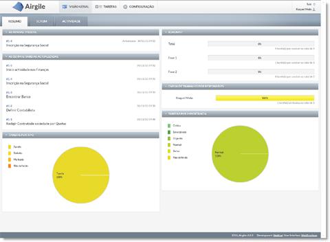Airgile: solução para gestão de projectos na Cloud