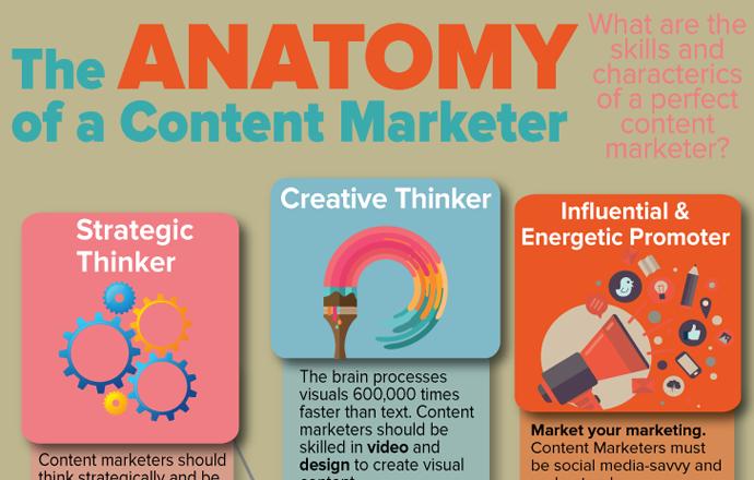 Quais as características de quem trabalha em Marketing de Conteúdos? [Infográfico]