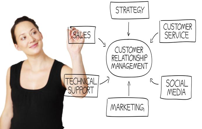 Qualquer empresa deve ter uma estratégia de CRM