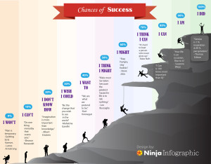 infográfico-success-self-talk